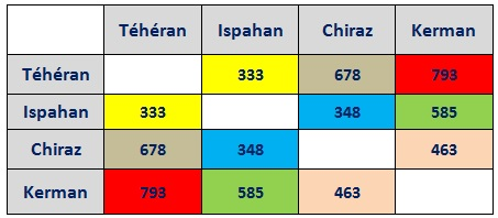 distances-entre-les-villes-principales-iran-redim